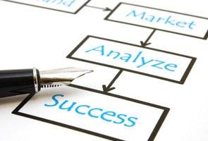 measure-success